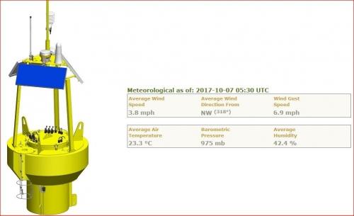wind-buoy.JPG